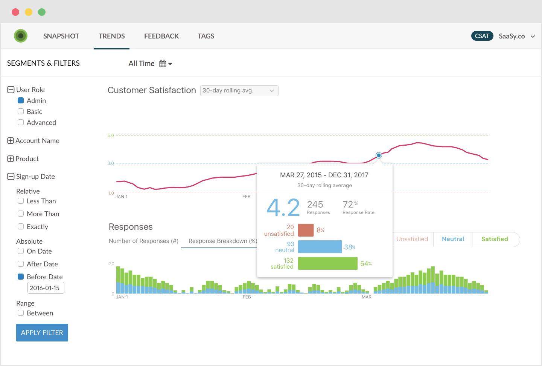 TRENDS - CSAT Analytics Dashboard
