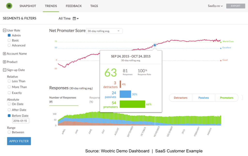 Trends-NPS-with-SaaS-segmentation