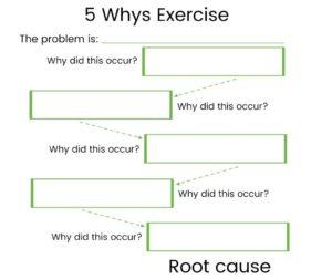 5 Whys Exercise