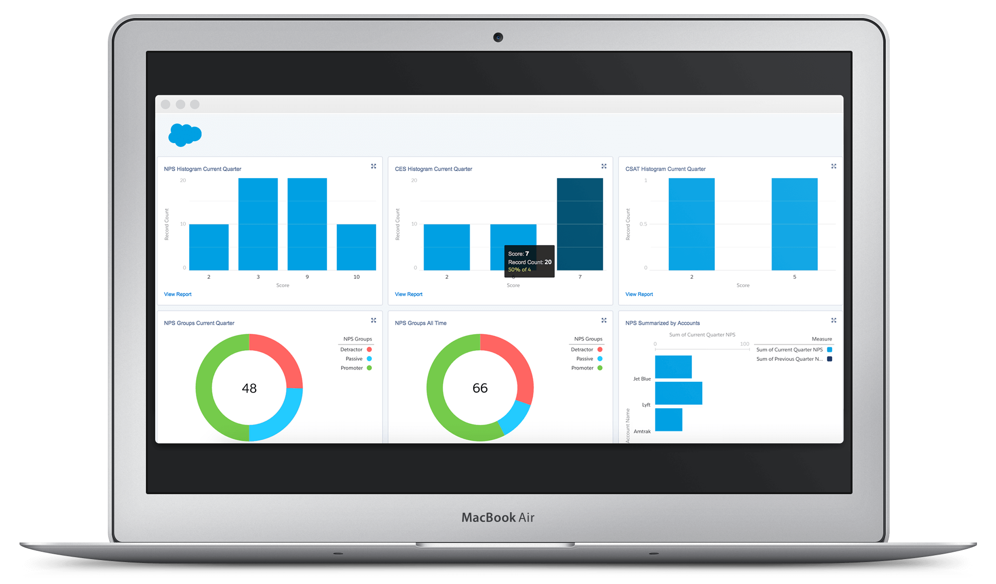Macbook Air with Wootric NPS Data in SalesForce