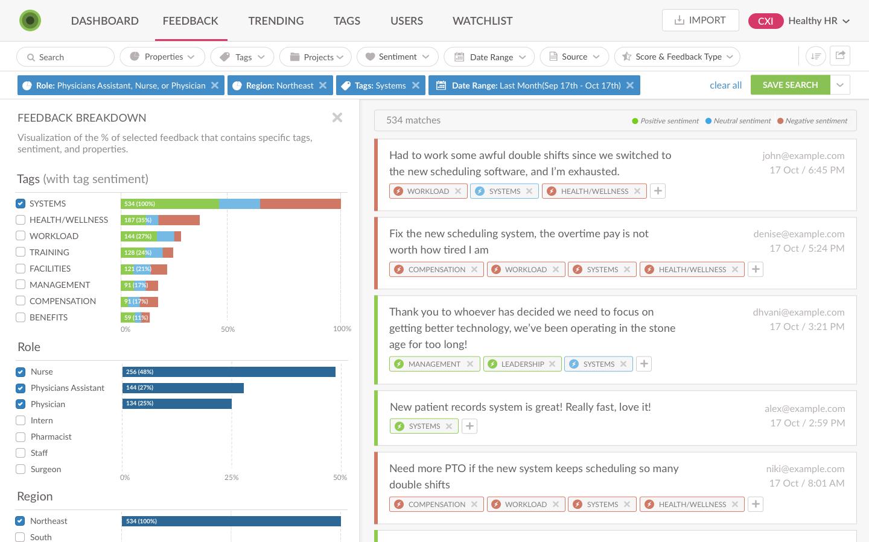 Employee Feedback in Sentiment Analytics Dashboard