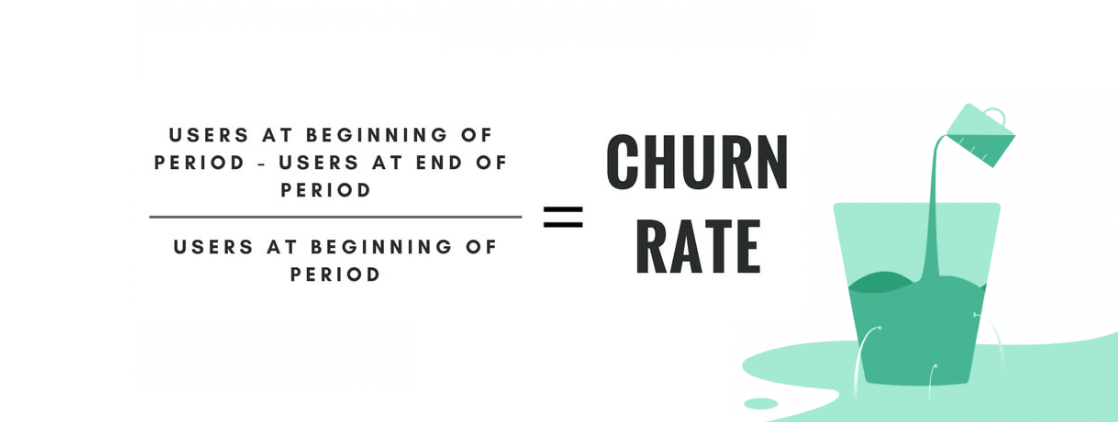Customer Churn Rate Equation