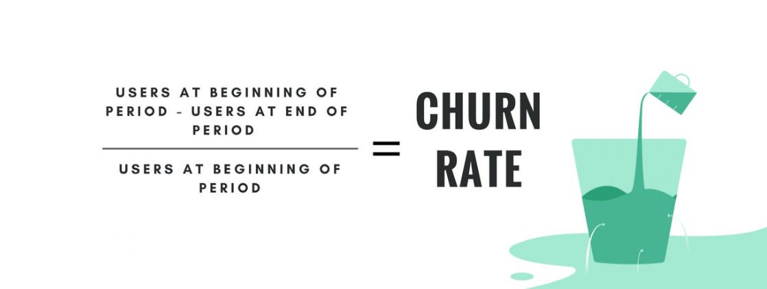 Customer Churn Rate explanation example