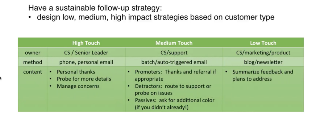 High Touch to Low Touch ways of following up on customer feedback