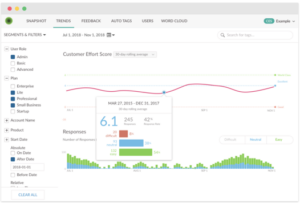 Freemium analytics dashboard showing segmentation and filters enabled as an upgrade